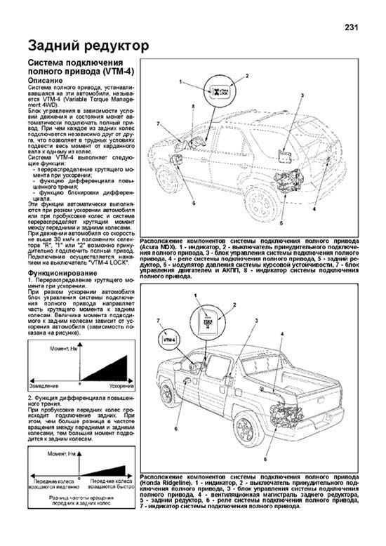 Руководство по ремонту acura mdx с 2006 года в электронном виде