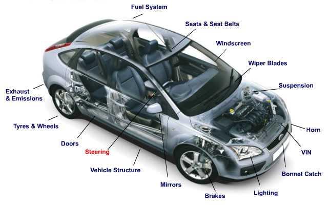 Замена охлаждающей жидкости в бензиновом двигателе 2,0 л (для применения на моделе ford focus)