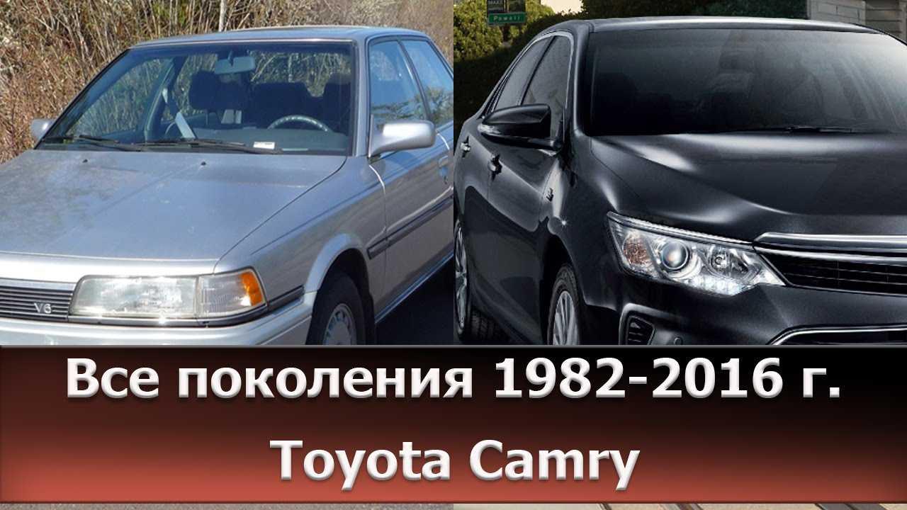 Стоимость машин в россии и других странах — реальное время