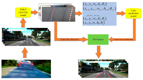 Объяснение значений американских дорожных знаков.