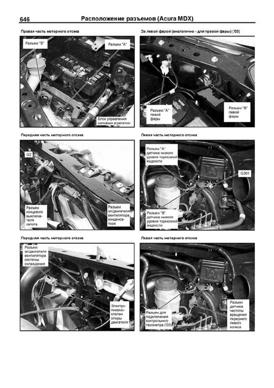 Acura mdx с 2006 года, ремонт системы пуска инструкция онлайн