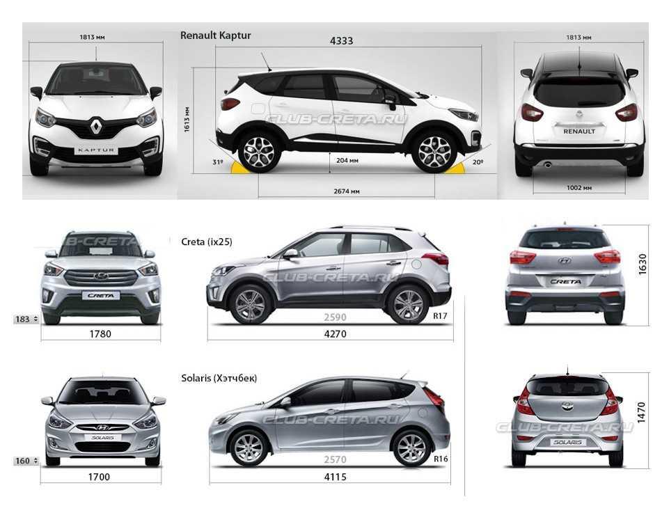 Рено каптур «экстрим» 2019 — комплектация, цены, конкуренты — новые авто 2020-2021
