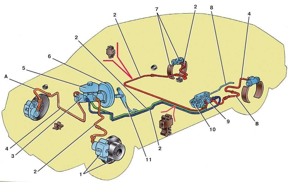 Ваз 2110: центральный замок устройство и принцип работы | ▼ о ладе ▼