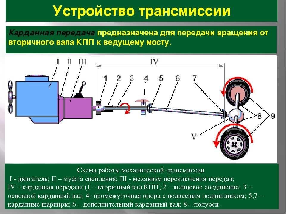Глава 4. разборка автомобилей и агрегатов