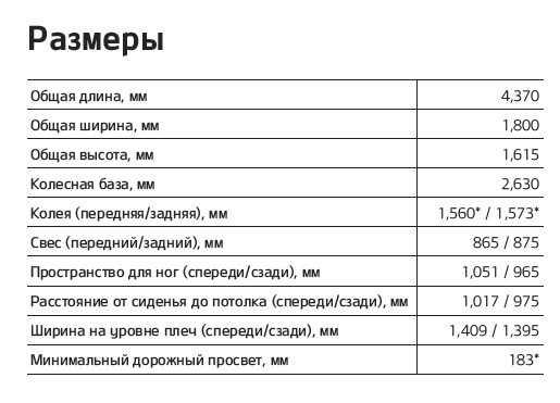 Новая модель хендай солярис 2021 года уже в россии! фото, цена и характеристики