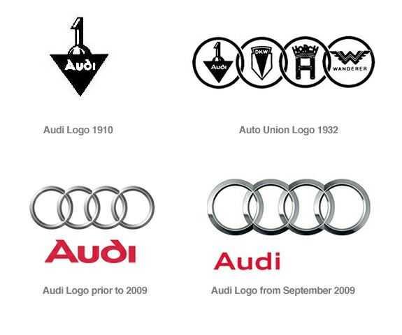 Audi — википедия. что такое audi
