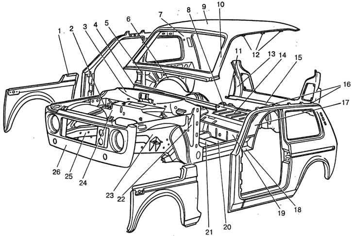3.1 основные элементы легкового автомобиля