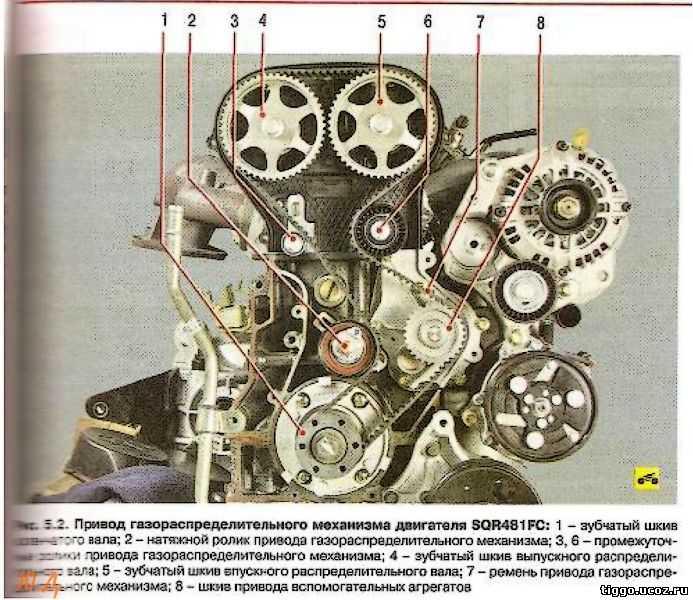 На каких двигателях ваз гнет клапана при обрыве ремня грм