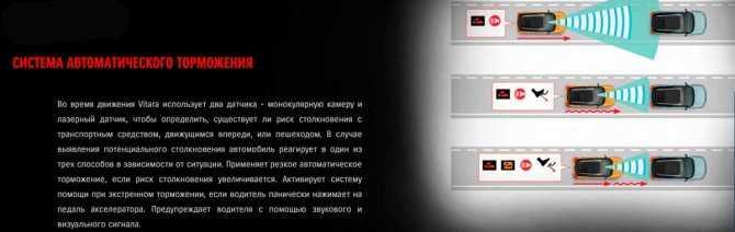 Тест-драйв. обновленный suzuki vitara— чем обделили белорусских покупателей