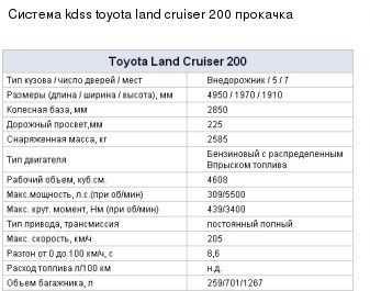 Тойота ленд крузер 2016 — отзыв владельца
