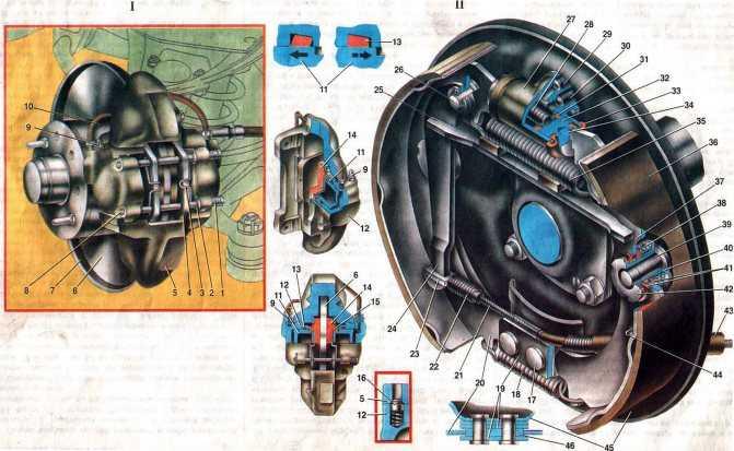 Тюнинг тормозов ваз-2107