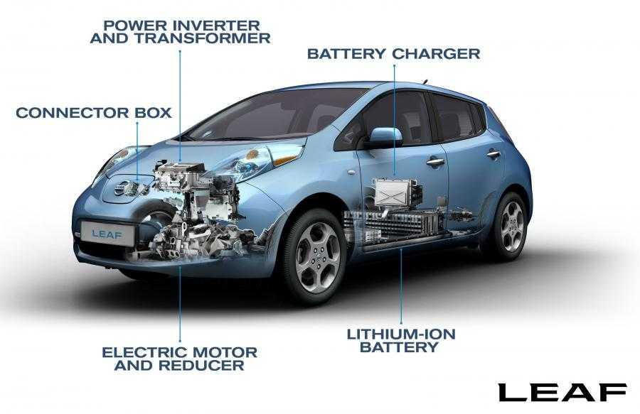 Nissan leaf 2010-2016