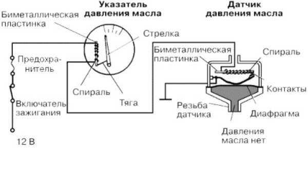 Как проверить вакуумный усилитель тормозов?