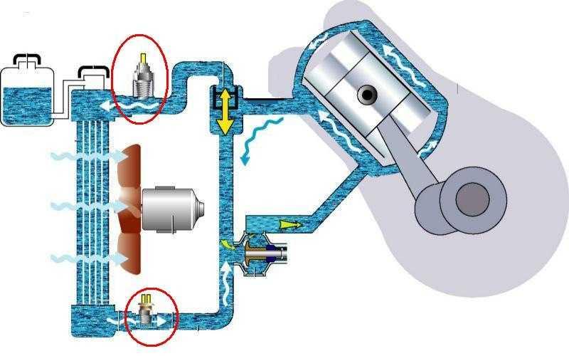 Замена помпы renault logan 8 клапанов (k7j и k7m)