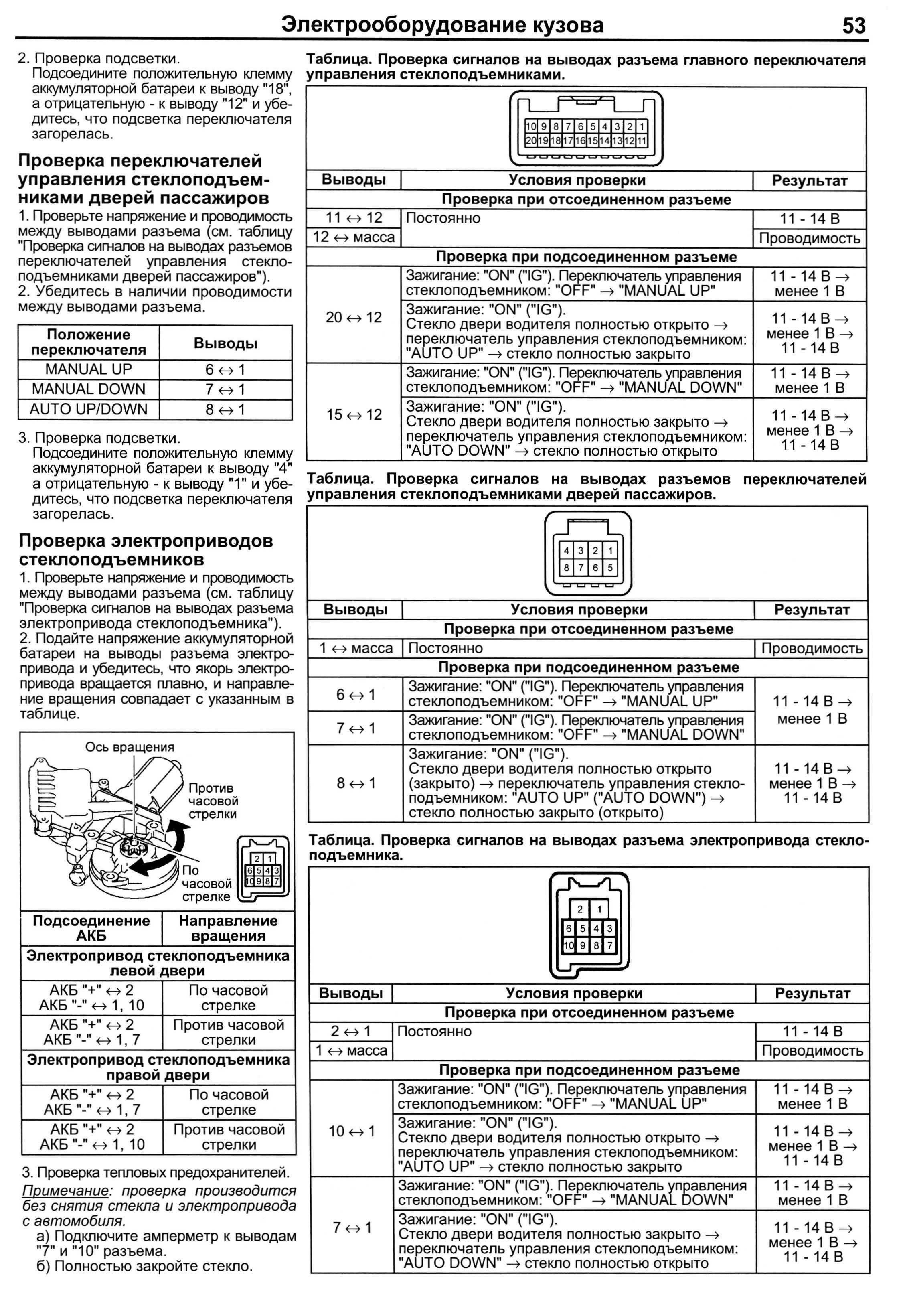 Toyota land cruiser 200, возможные проблемы по отзывам владельцев из опыта эксплуатации - autotopik.ru