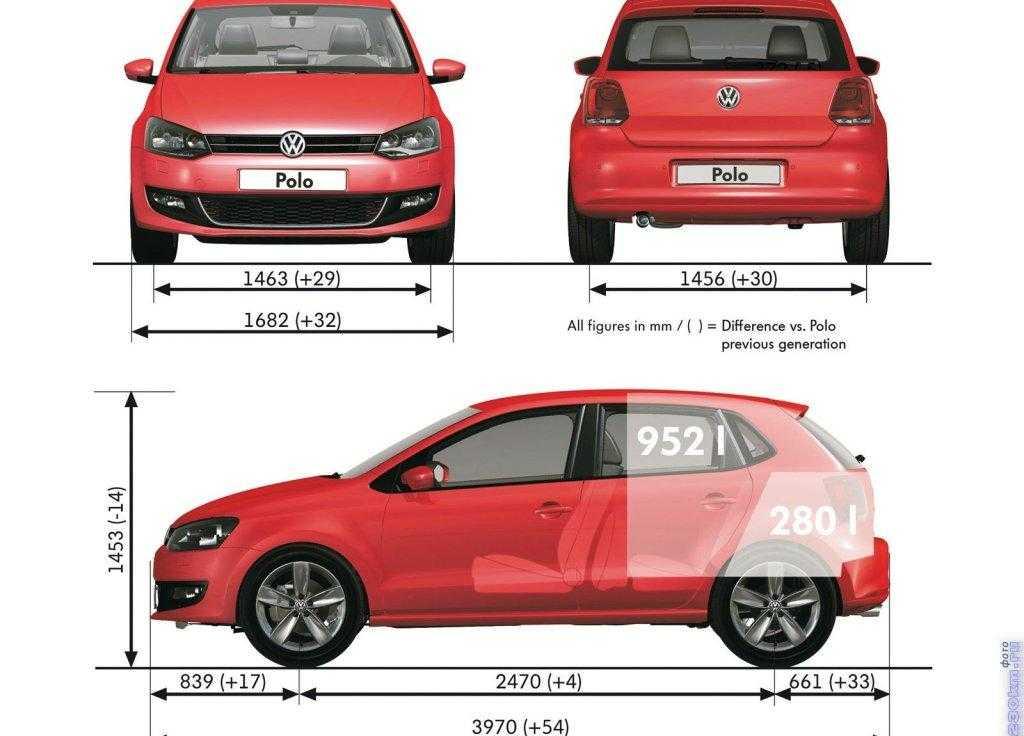 Обзор volkswagen touareg 3 (фольксваген туарег 3 поколения): технические характеристики, цена, преимущества и недостатки – carsclick.ru