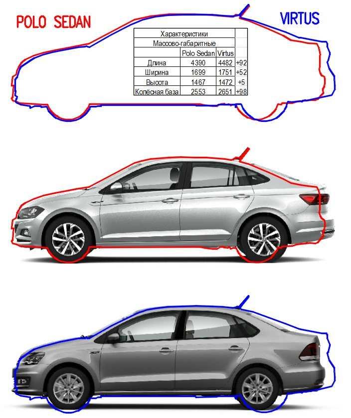 Volkswagen passat 2014, 2015, 2016, 2017, 2018, универсал, 8 поколение, b8 технические характеристики и комплектации