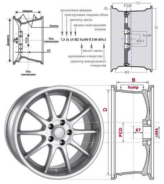 Размер дисков: как узнать, расшифровка размеров дисков, как подобрать на авто
