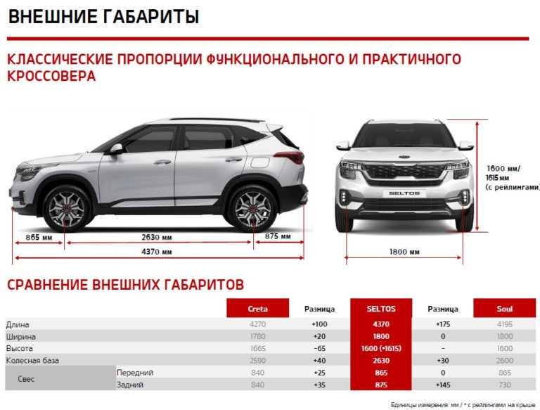 Хендай солярис 2021 новый кузов, цены, комплектации, фото, видео тест-драйв