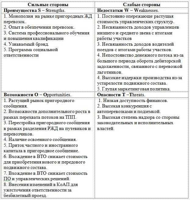 Реферат: «подвеска автомобиля ваз 2110 | ваз 2111 | ваз 2112» - bestreferat.ru
