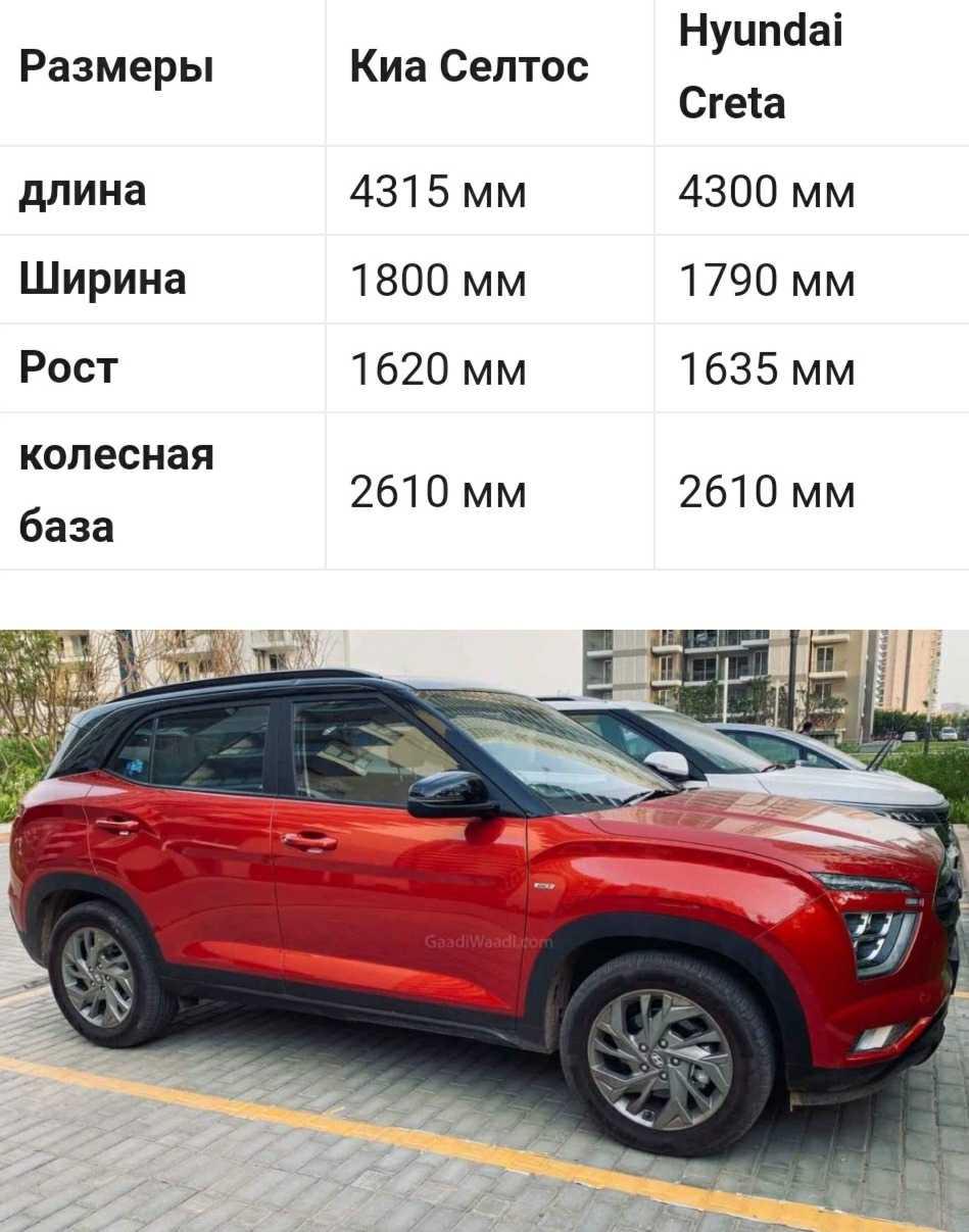 Технические характеристики киа к5 2020: двигатель, новый кузов и габариты
