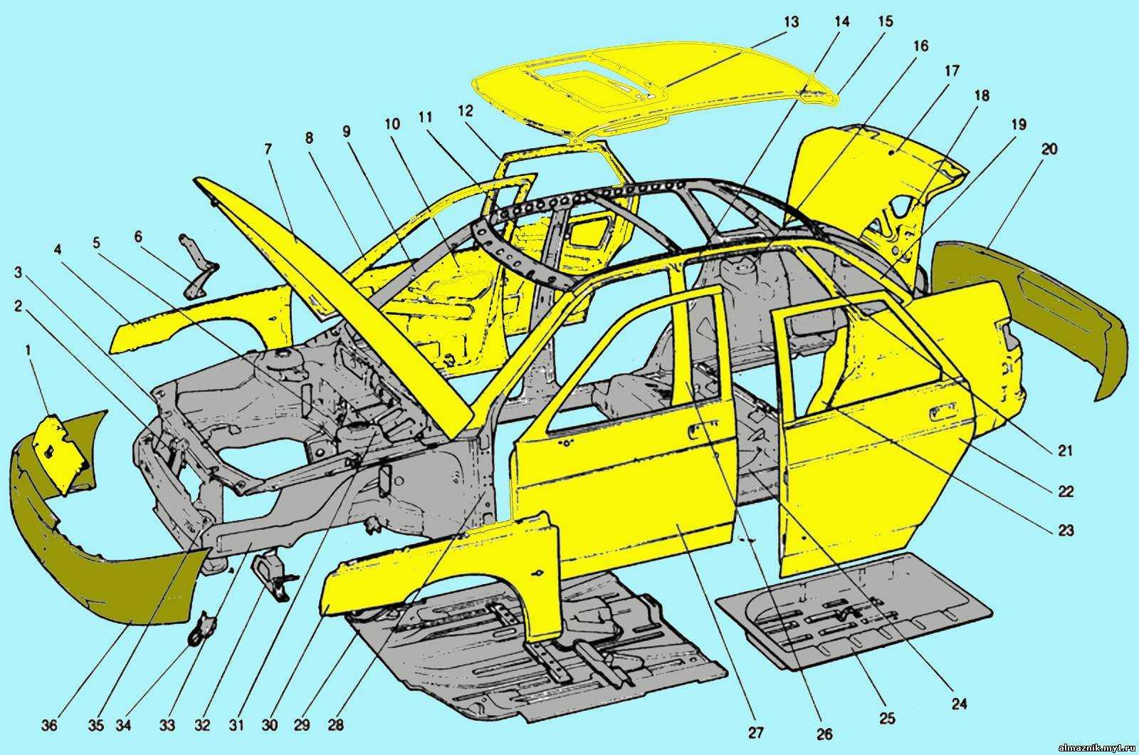 Назначение, устройство и виды подвесок автомобиля