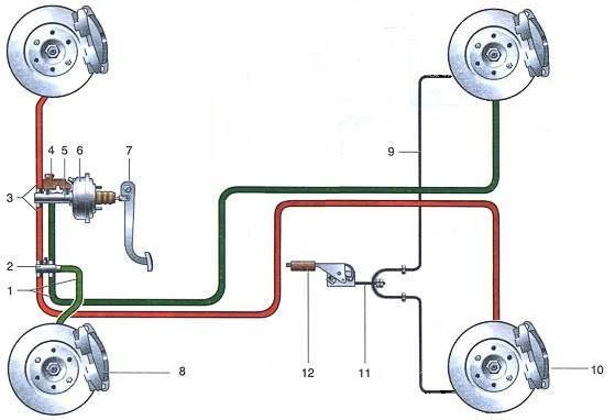 Тормозная система ваз 2110: схема устройства, принцип работы | luxvaz
