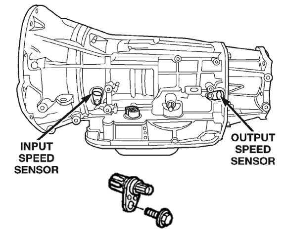 Недостатки ford focus (форд фокус 2) с пробегом, отзыв