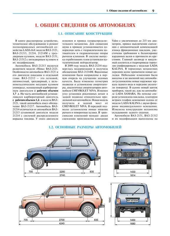 Chevrolet niva 2015, 1.7 литра, начитавшись всяких и хороших и плохих комментариев, и отзывов о шнивке, 4 wd, бензиновый, механика