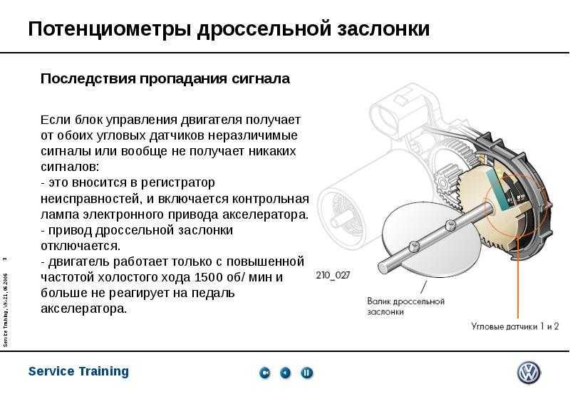 Дроссельная заслонка автомобиля: устройство, принцип работы, обслуживание