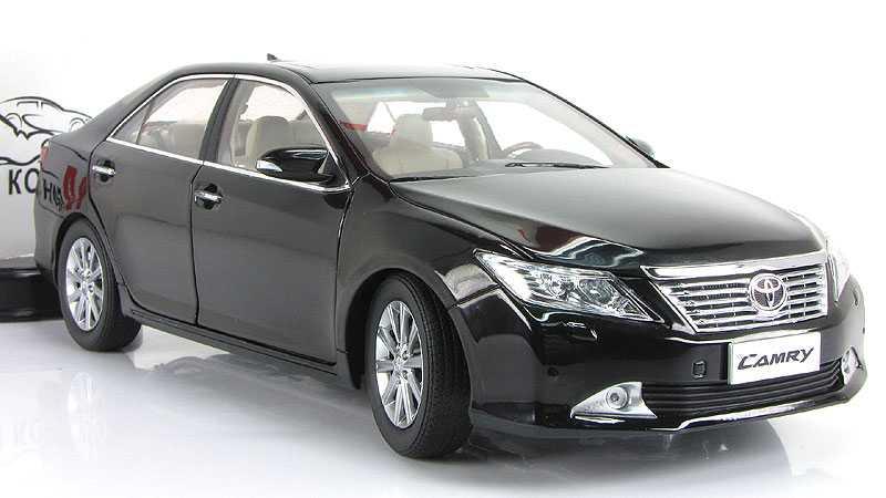 Сравнение цен: новые автомобили в россии и в других странах