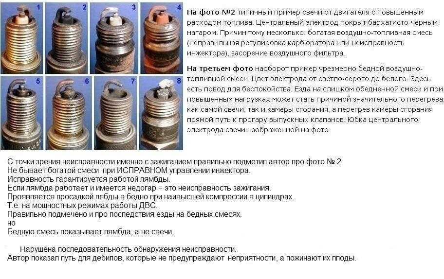 Заливает свечи на карбюраторном двигателе, причины | twokarburators.ru