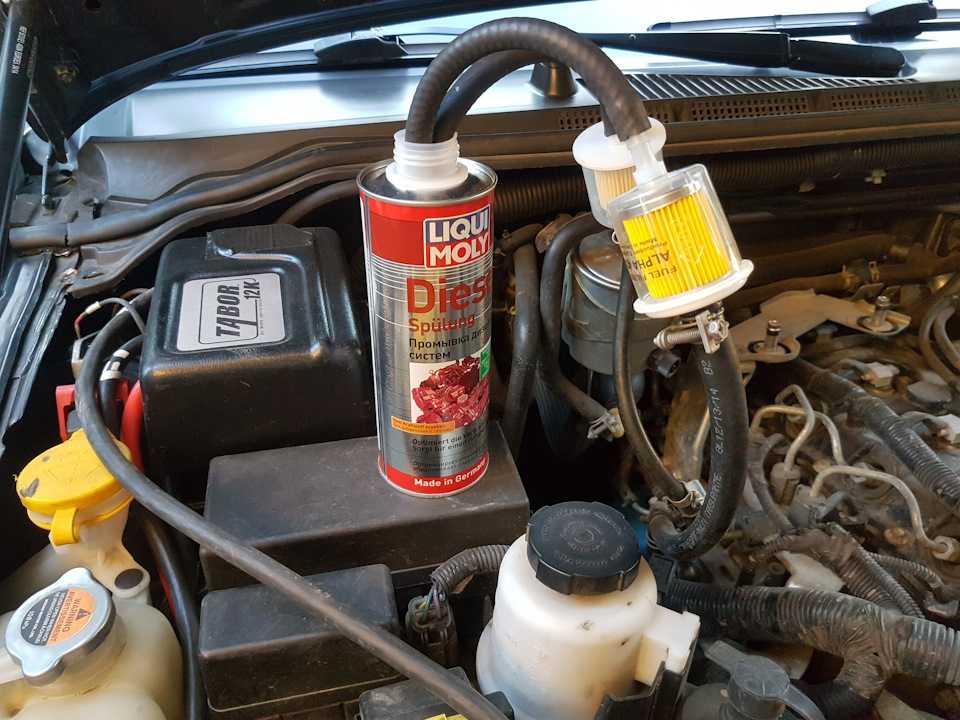Присадки в бензин для очистки: рекомендации и советы по использованию