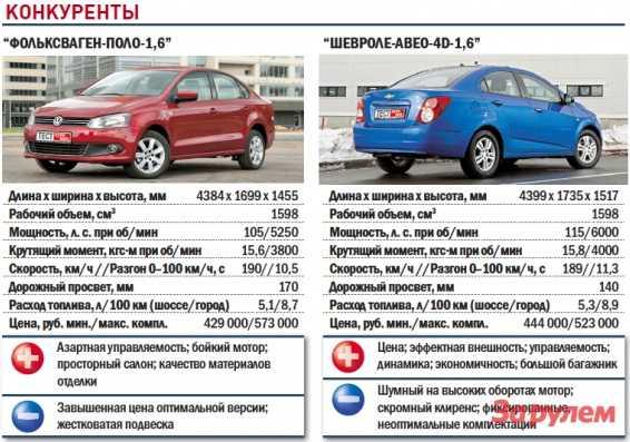 Электромобили volkswagen. ᐈ каталог моделей c обзором volkswagen – elektro-mobili