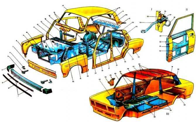 Обслуживание и ремонт ВАЗ 2101 2102 2103 2104 2105 2106 2107 ходовой двигателя трансмиссии систем охлождения тормозной замена рабочих жидкостей