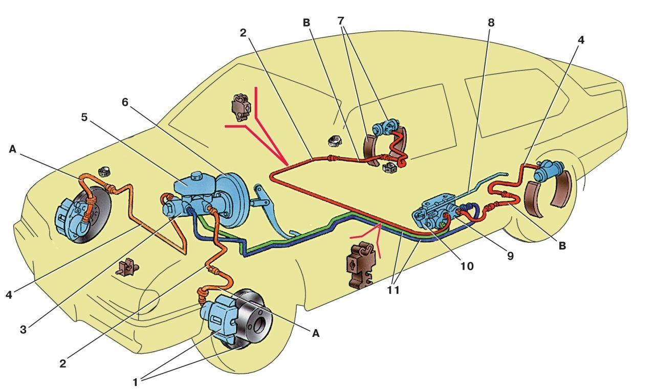 Тормозная система ваз 2110: устройство и монтаж