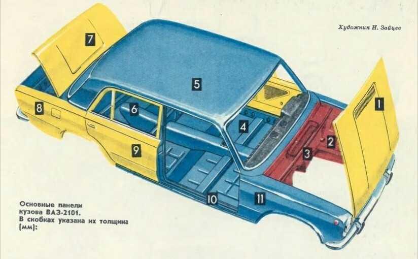 Установка момента зажигания (угла опережения зажигания) на двигателях автомобилей ваз 2101, 2102, 2103, 2104, 2105, 2106, 2107, 2121 | twokarburators.ru