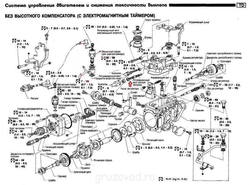 Автолитература, автокниги, руководства по ремонту и эксплуатации автомобилей, книги по ремонту и эксплуатации автомобилей