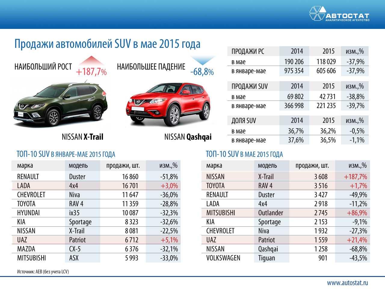 Nissan murano 3.5 cvt se+ (06.2013 - 07.2016) - технические характеристики