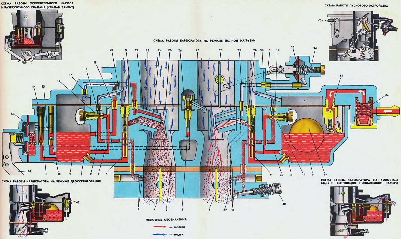 Тарировочные данные 21053-1107010-20 солекс   twokarburators.ru