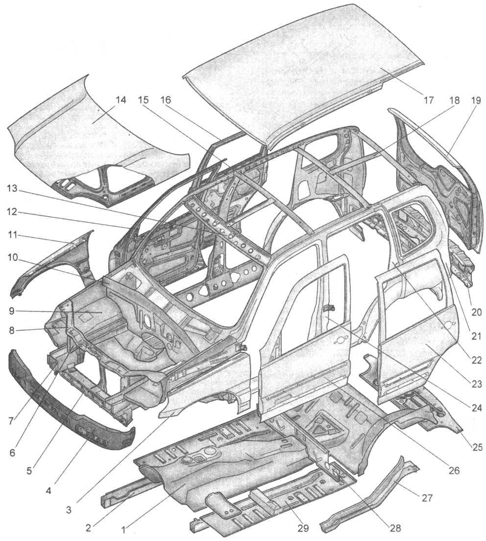 Что такое и из чего состоит кузов легкового автомобиля