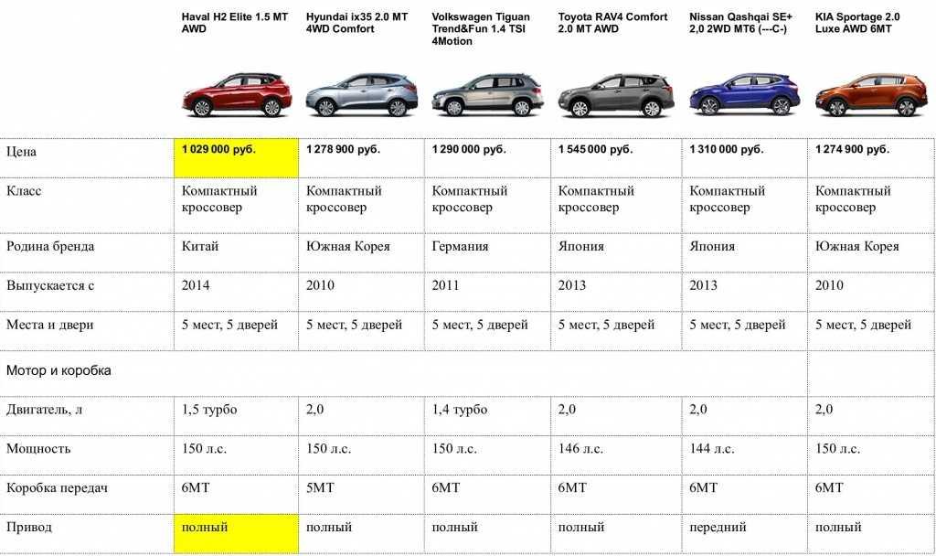 Тест-драйв volkswagen passat alltrack (поколение b8) - вторая производная