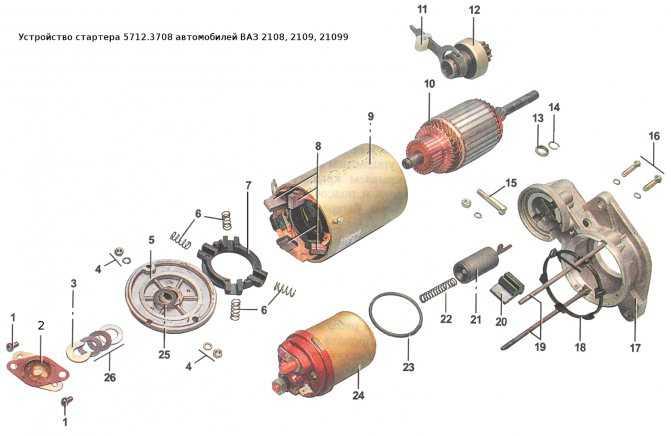 Стартер ваз 2109 – как оценить неполадки и починить не хуже механика?