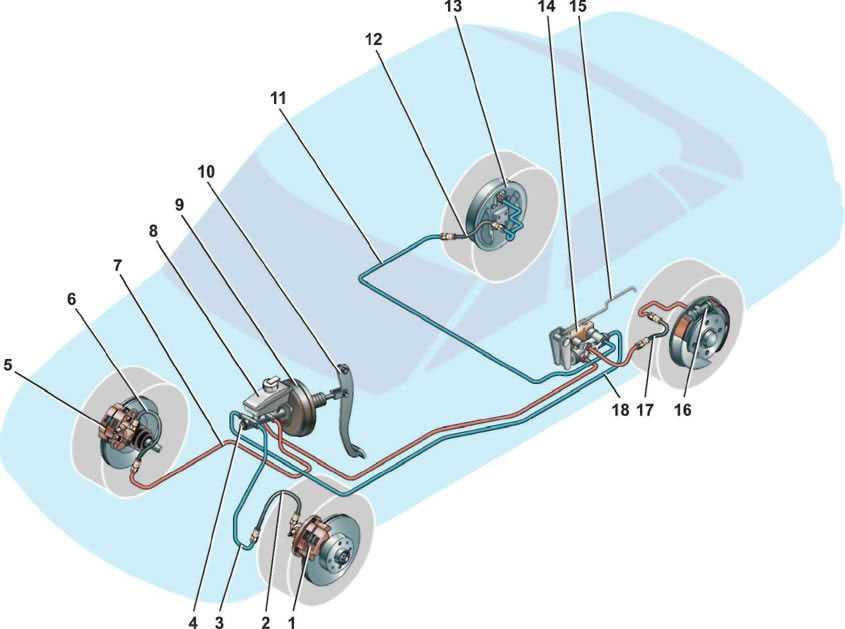 Схема тормозные трубки ваз 2110