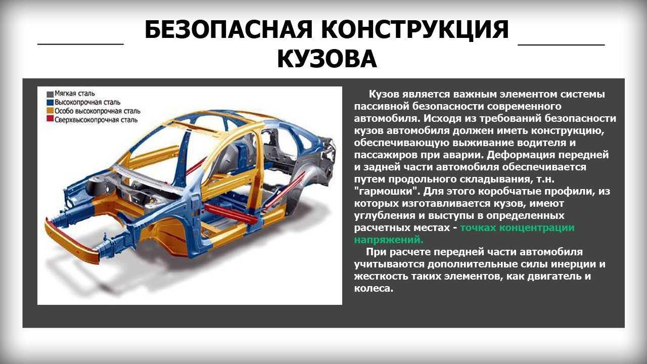 Элементы и части кузова автомобиля: названия и их устройство