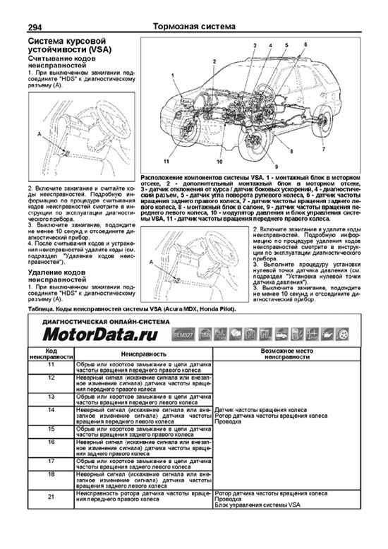 Acura mdx (акура mdx)