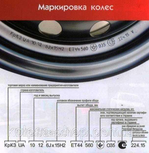 Какие бывают разболтовки колес, что такое вылет и остальные параметры