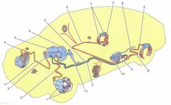 Тормозная система ваз 2110 (тюнинг, фото)