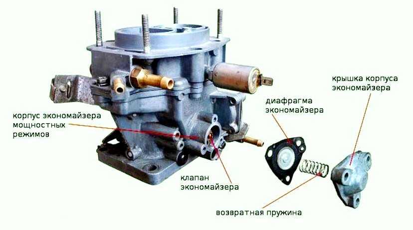 Проверка и ремонт экономайзера мощностных режимов карбюратора 2108, 21081, 21083 солекс   twokarburators.ru