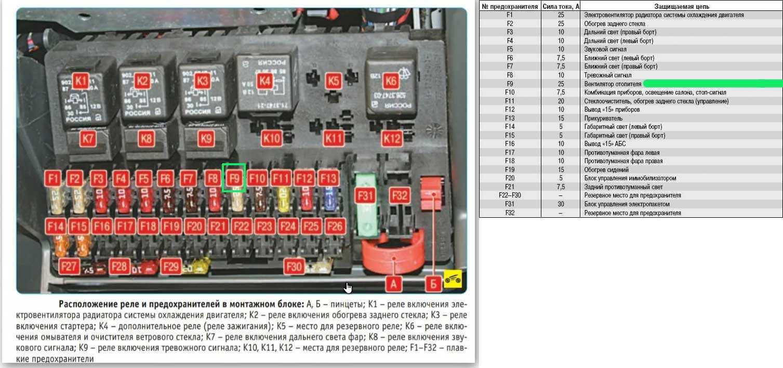 Вентилятор охлаждения приоры. неисправности и устранение